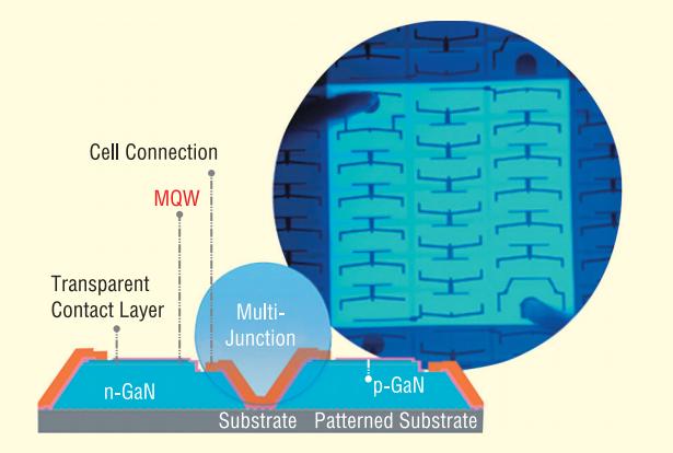 Структура Acrich MJT светодиода