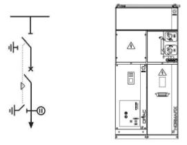 Защита кабельных входов/выходов с выключателем и разъединителем SF (с приводом CS1). Выключатель может быть как вакуумный тип DIVAC (с ручным приводом CDV), так и элегазовый тип DIFLU (с ручным приводом CLR). Привод выключателя с мотором тип CDVM / CLRM пожеланию заказчика.