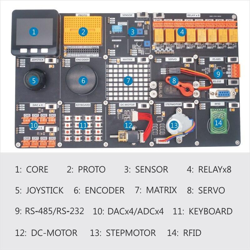 M5IoTKit_Universal IoT M5Stack Kit