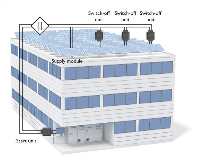Система виключення фотоелектричних модулів SOLARCHECK RSD