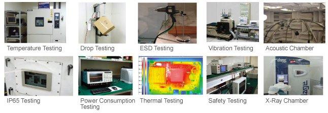 Различные типы тестирования, проводимые IEI