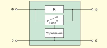 Блок-схема обмежувача ICL-16
