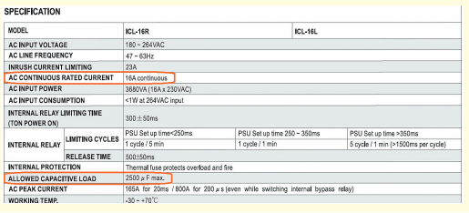 Технічні дані ICL-16