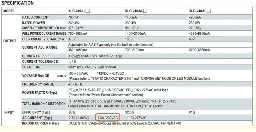 Технічні дані джерела живлення XLG-240