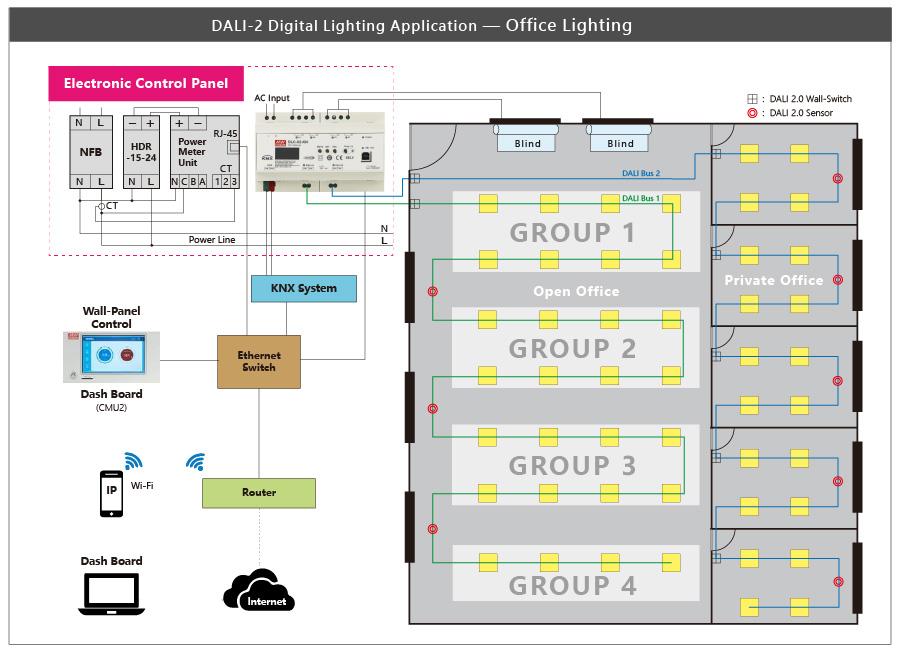Приклад використання DLC-02 в офісному освітленні