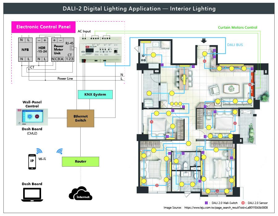 Приклад використання DLC-02 в інтер'єрному освітленні