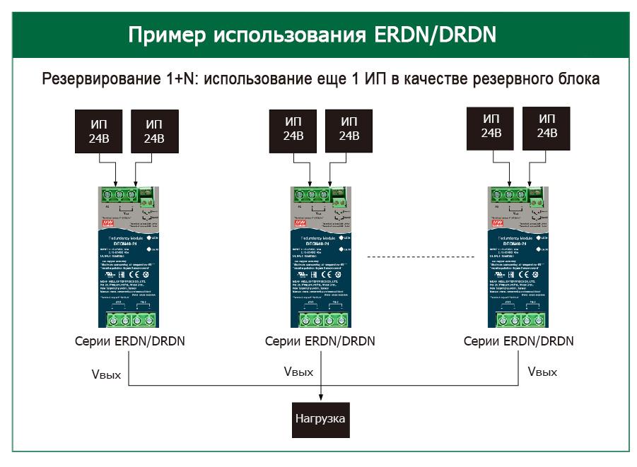 Пример использования модулей резервирования питания ERDN/DRDN