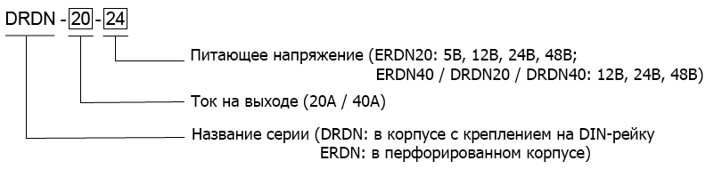 Кодирование моделей ERDN/DRDN