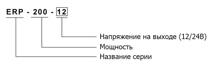 Кодирование моделей ERP-200