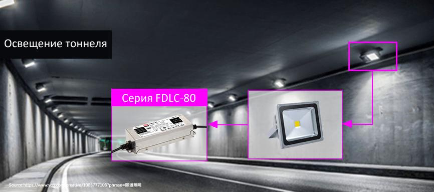 Пример использования светодиодных драйверов серии FDLC-80