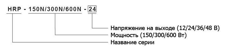 Кодирование моделей HRP-N