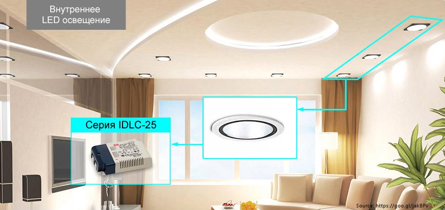 Пример использования LED драйверов серий IDLC-25 и IDPC-25