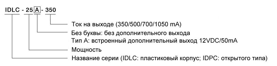 Кодирование моделей LED драйверов серий IDLC-25 и IDPC-25