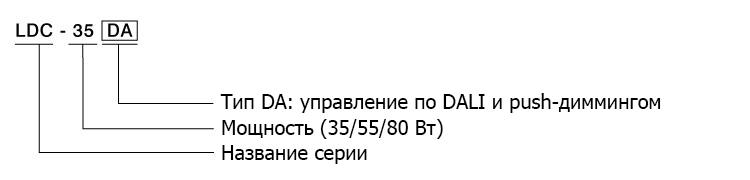 Кодирование моделей светодиодных драйверов серий LDC-35DA, LDC-55DA, LDC-80DA