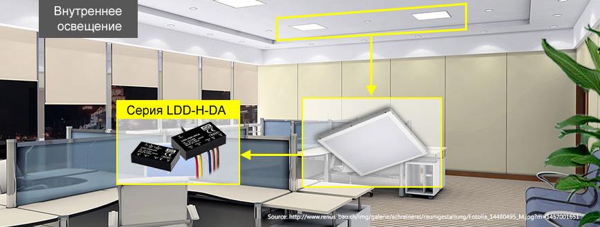 Пример использования DC/DC LED драйверов с управлением по DALI серии LDD-H-DA
