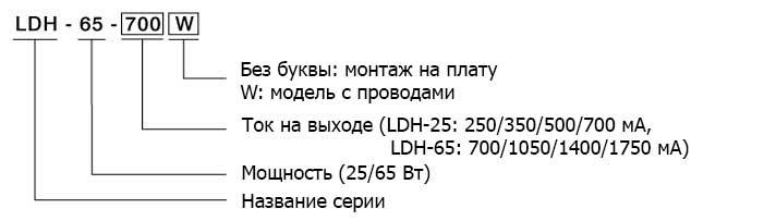 Кодирование моделей LDH-25 и LDH-65