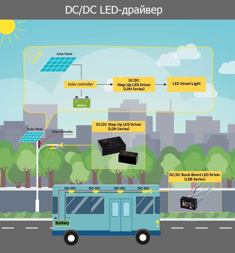 Пример использования DC/DC LED-драйверов