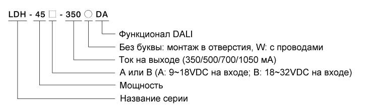 Кодирование моделей DC/DC преобразователей серии LDH-45-DA / WDA