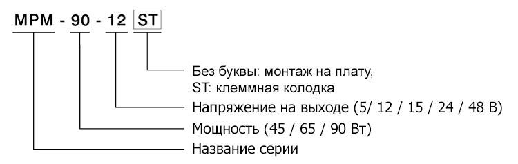 Кодирование моделей MPM-45, MPM-65, MPM-90