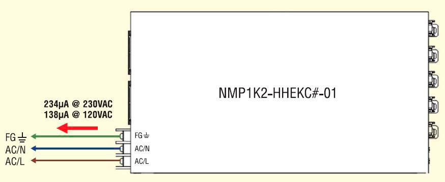 Струм витоку конфігурованого джерела живлення серії NMP