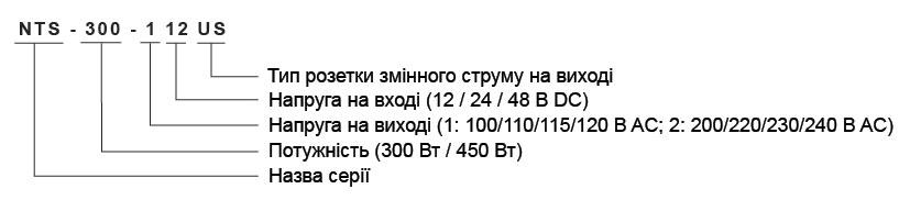 Кодування NTS-300 та NTS-450