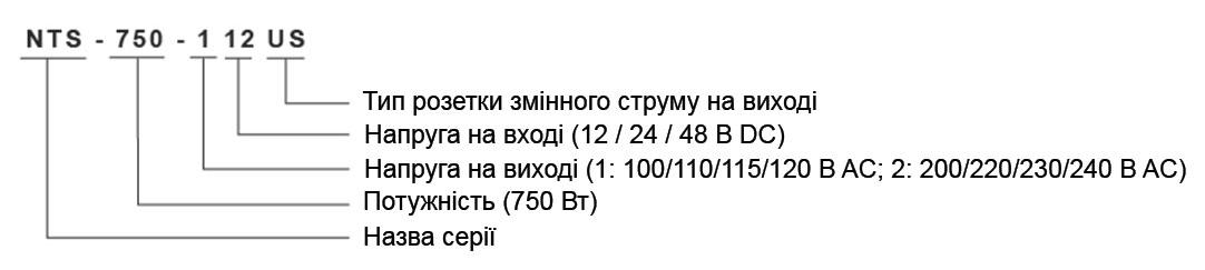 Кодування NTS-750