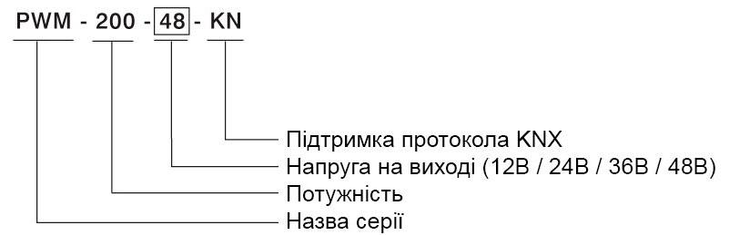 Кодування PWM-200KN