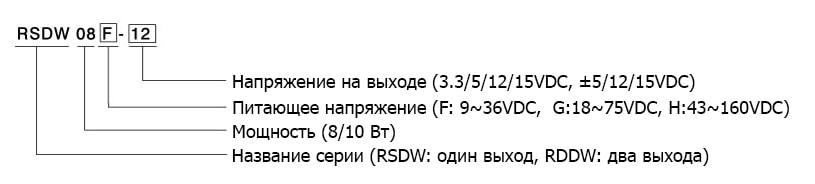 Кодирование моделей RSDW08, RDDW08, RSDW10, RDDW10