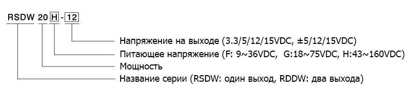 Кодирование моделей DC/DC-преобразователей RSDW20 и RDDW20