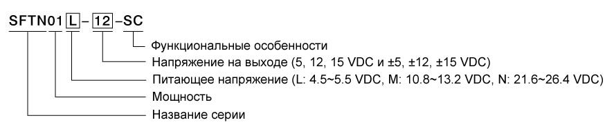 Кодирование моделей DC/DC-преобразователей серий SFTN01 и DETN01