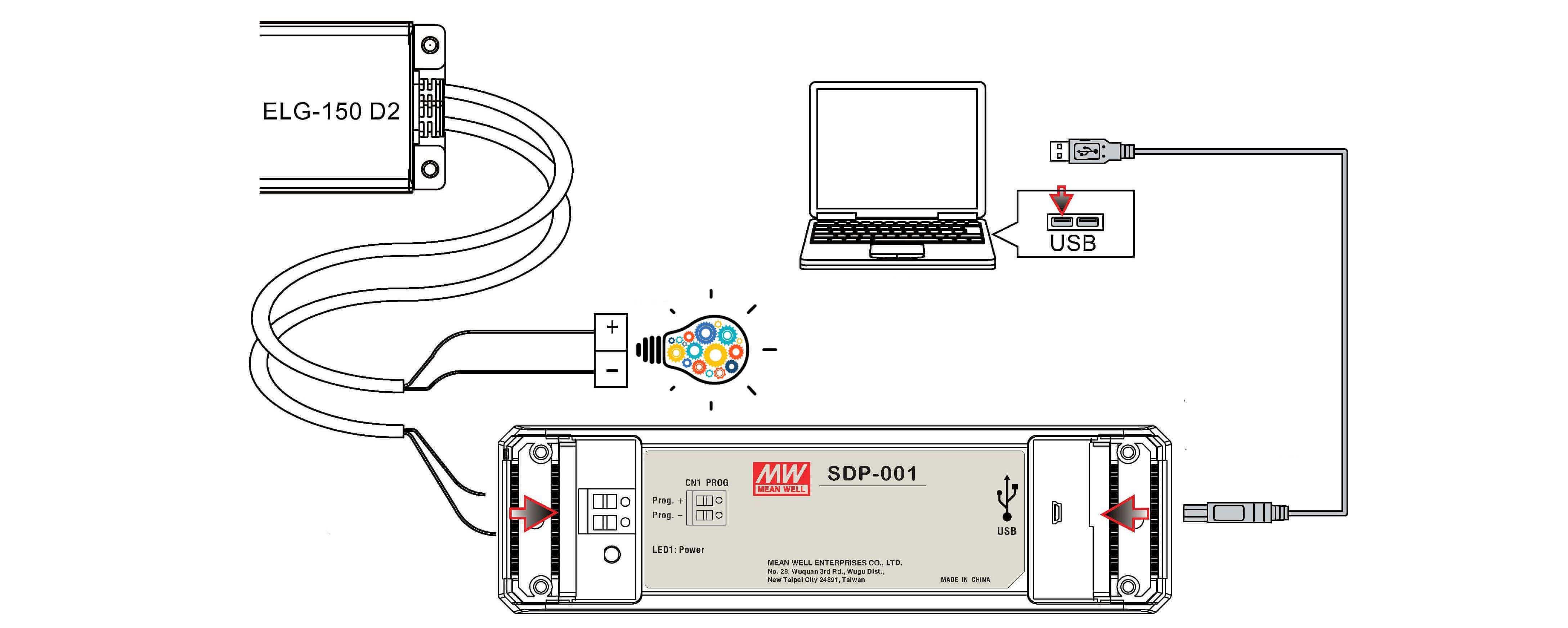 Схематическое изображение подключения устройств для программирования источника питания с интеллектуальным диммингом