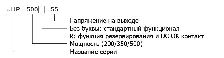 Кодирование моделей UHP-200/350/500