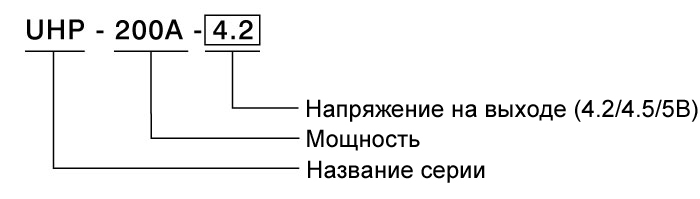 Кодирование моделей блоков питания UHP-200A