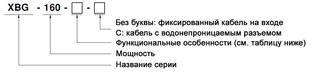 Кодирование драйверов XBG-160