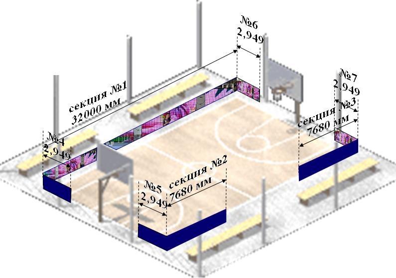 LED sport perimeter