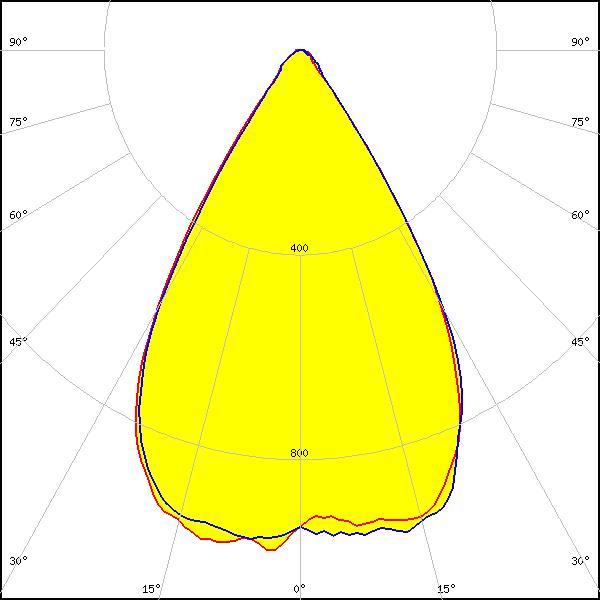 CS16511_HB-IP-2X6-G2-W