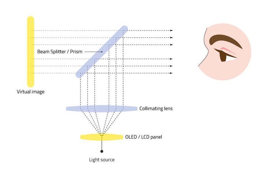 Дисплеи LUMINEQ для ночной навигации