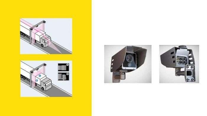 Weigh-in-Motion, wim, комплекс взвешивания автотранспорта в движении