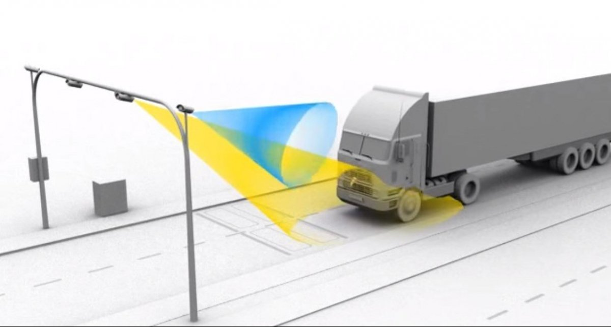Система WiM, Weigh-in-Motion, взвешивание грузовых автомобилей, wim
